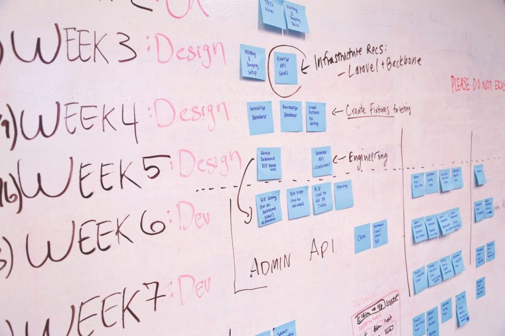 project management technique